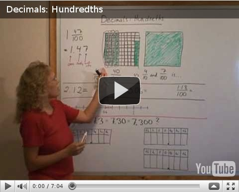 Decimals: hundredths video