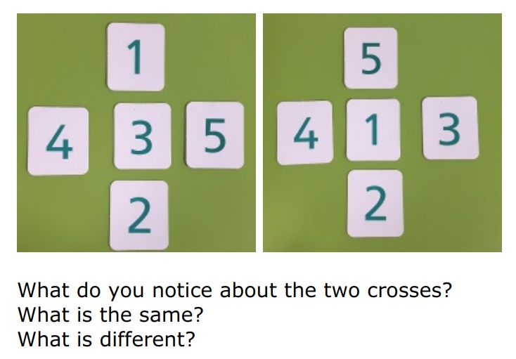 five numbers forming a cross
