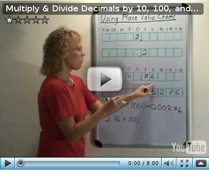 multiply-divide-decimals-powers-of-ten.jpg