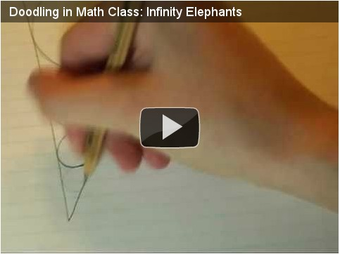 Doodling in Math Class: Infinity Elephants