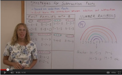 Strategies for Subtraction Facts video