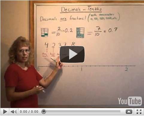 Decimals: tenths video