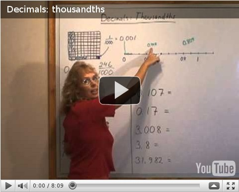 Decimals: thousandths video