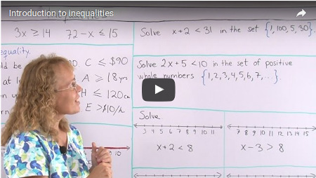 Free Math Video Lessons For 6th Grade This